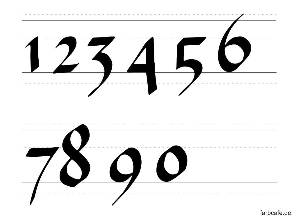 Ziffern und Zahlen in der Frakturschrift